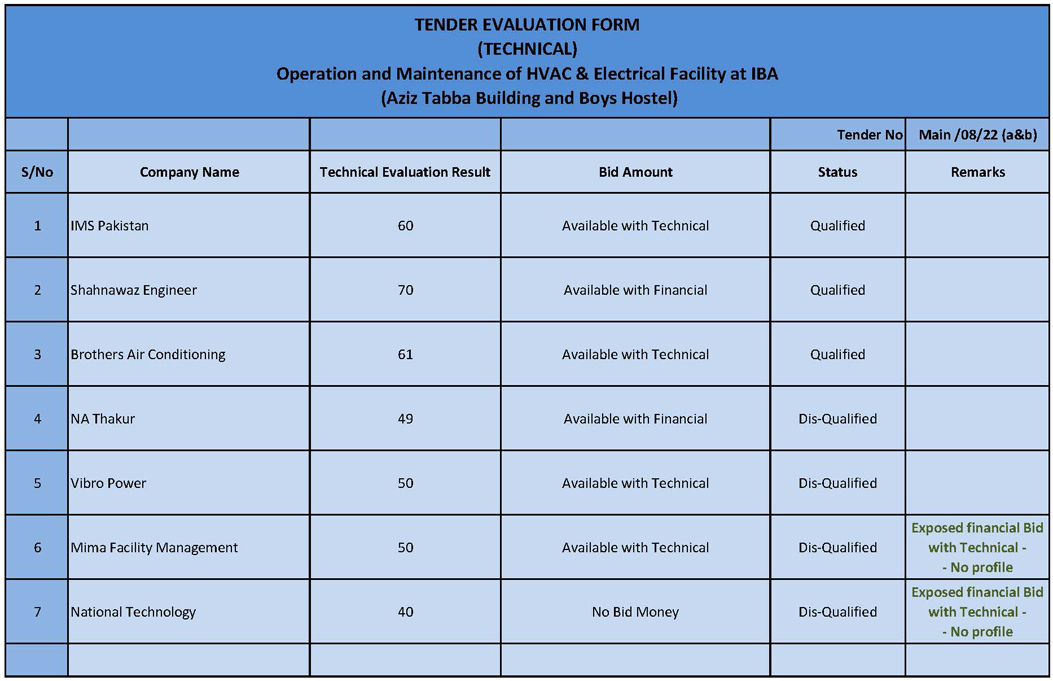 Tender Evaluation Form – Technical Evaluation