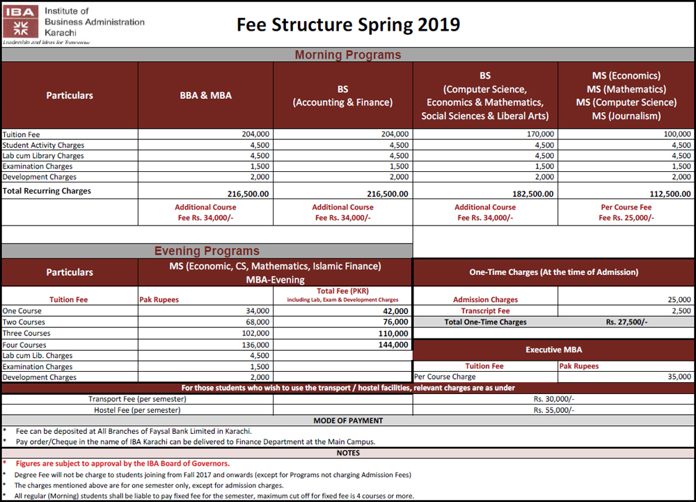 fee-structure-Spring2019 Online Form Of Bank on income tax, pennsylvania state tax,