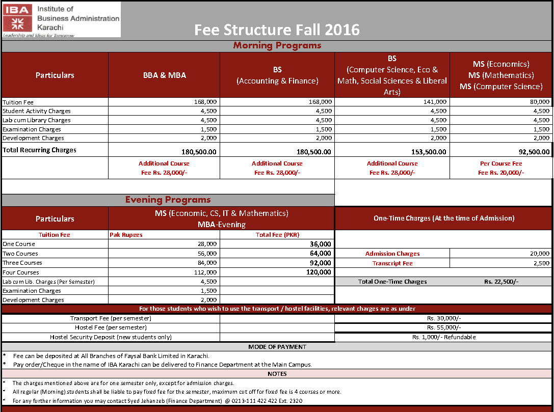 Fee Structure Fall - 2016