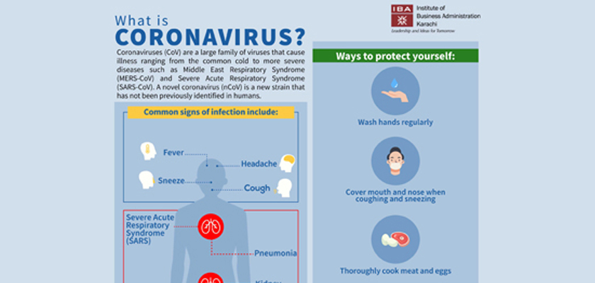 What you should know about the Coronavirus?