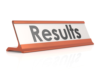 THP- Batch 2018- Assessment Test- Results